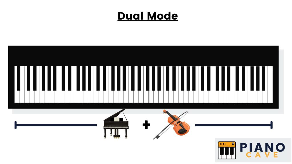 Dual Mode