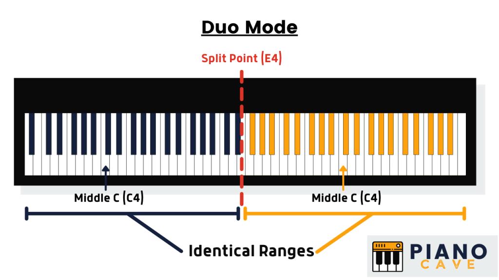 Duo Mode